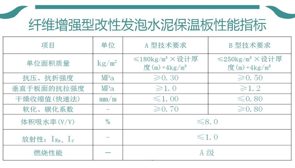 重庆水泥发泡保温板性能指标
